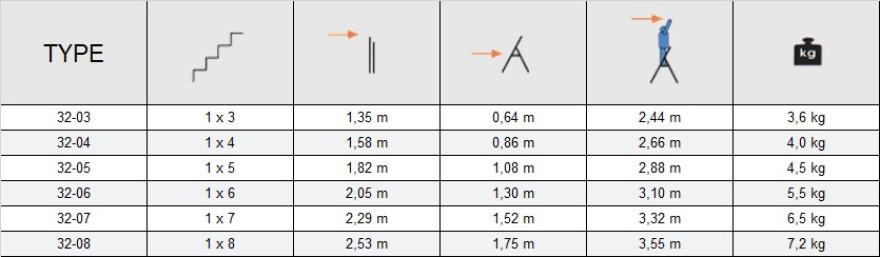 Kāpnes A-veida saimn.  6 pak. H=1.8m 32-06