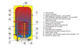 Kombinētais ūd.sildītājs  Dražice 200L vert.  2.2 kW  13000225 OKC200