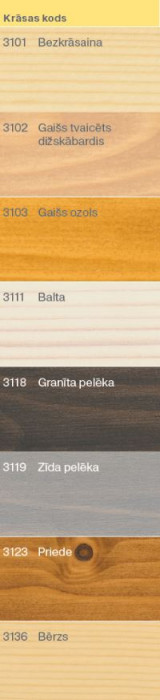Osmo Wood Wax Finish White (3111) 0,375 L